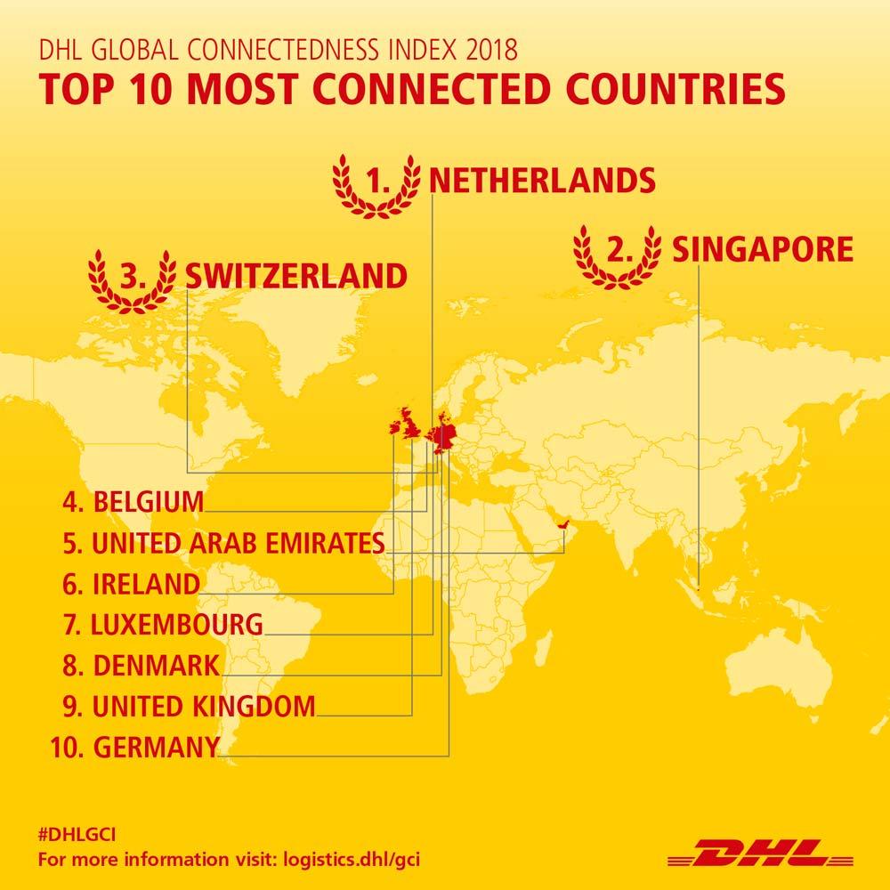los-10-paises-mejor-conectados.jpg