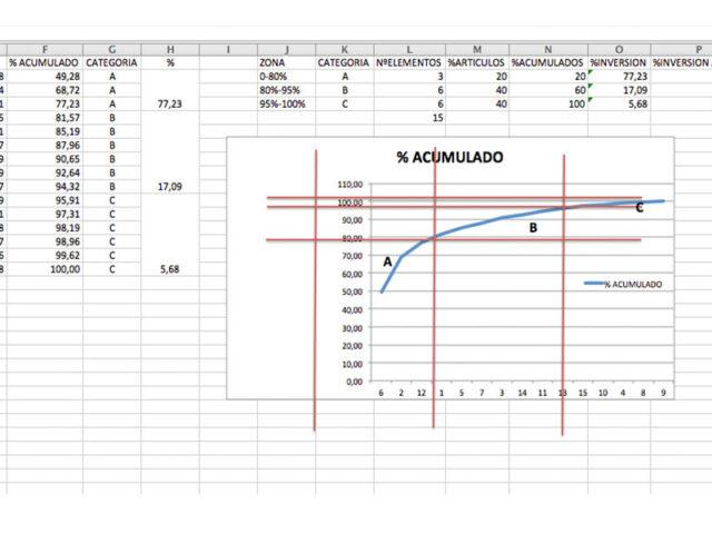 control-de-un-almacen-2-640x480.jpg